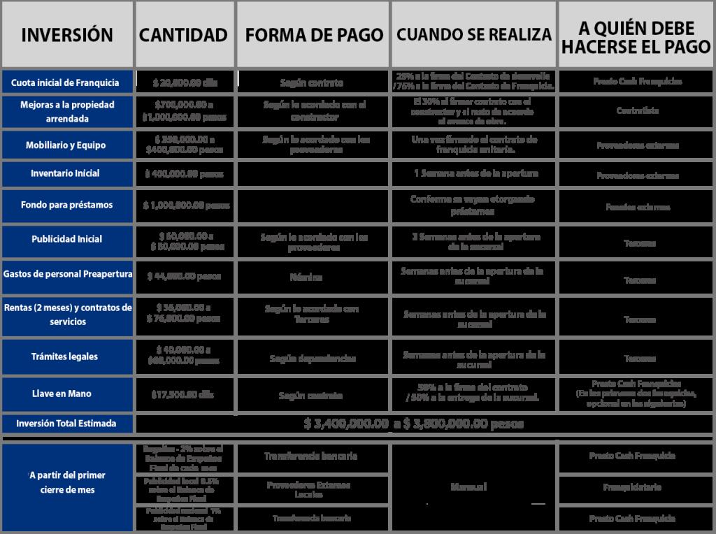 tabla_modelo_de_inversion_nueva